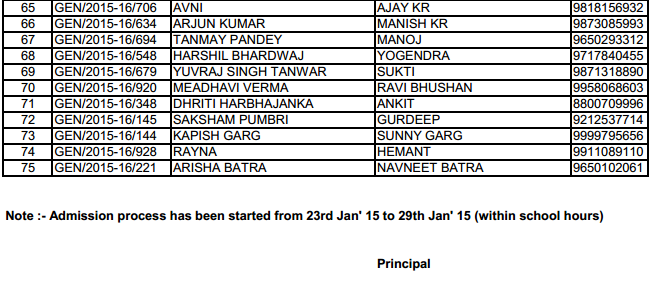 Bal Bhavan International School 2nd List For Shortlisted