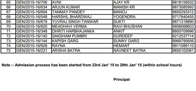Bal Bhavan International School 2nd List For Shortlisted