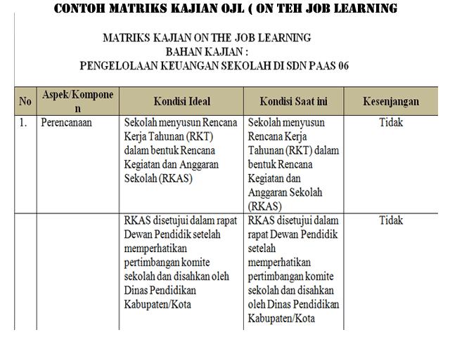 Contoh OJL ( On The Job Learning ) Untuk Calon Kepala Sekolah/Madrasah