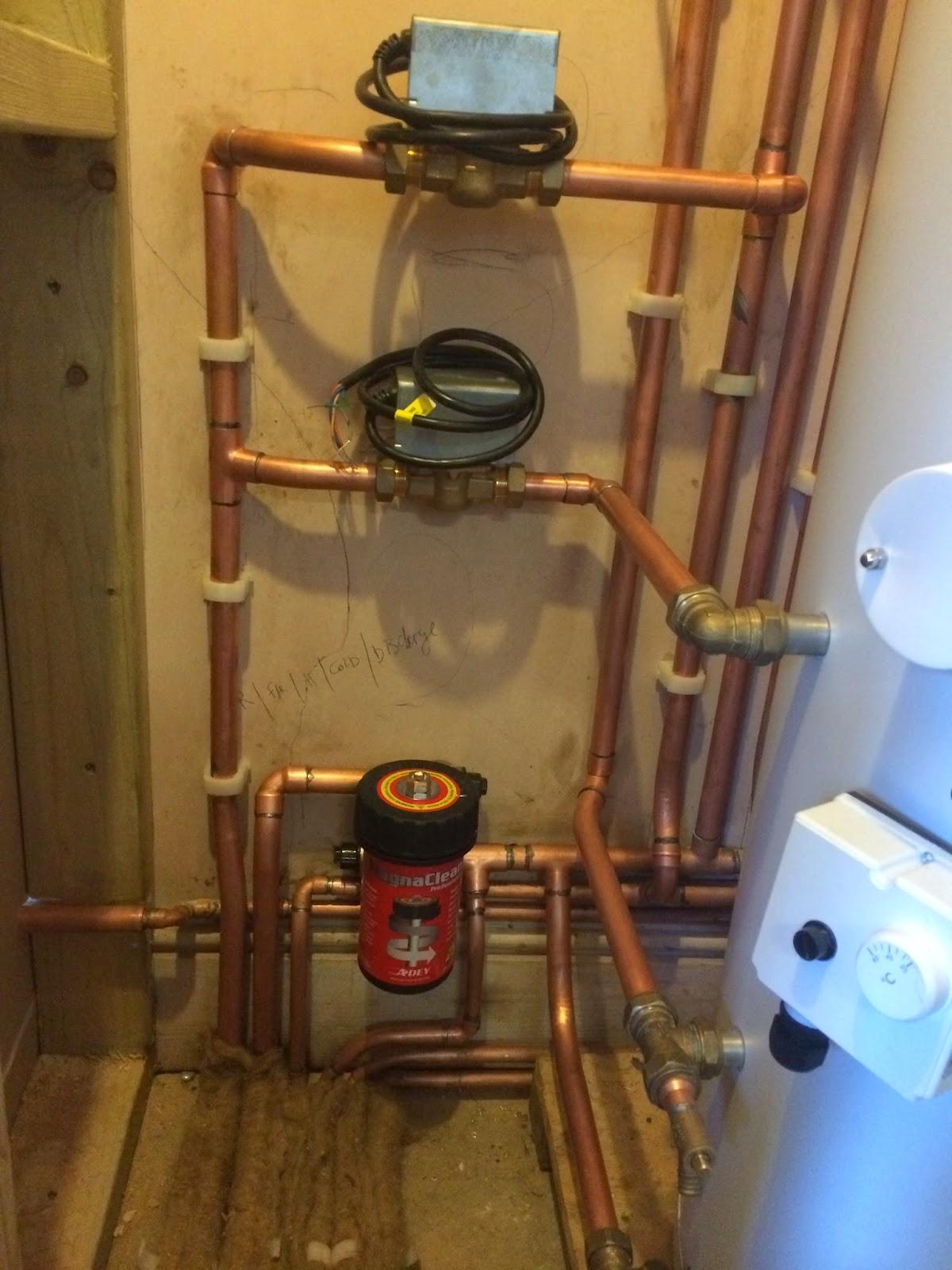 Boiler System: Pressurised Boiler System
