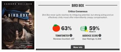 Birdbox, Film Netflix yang Bikin Geregetan Monsternya