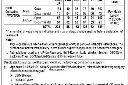 Delhi Police Recruitment for 649 Head Constable (AWO / TPO) Posts 2019-20