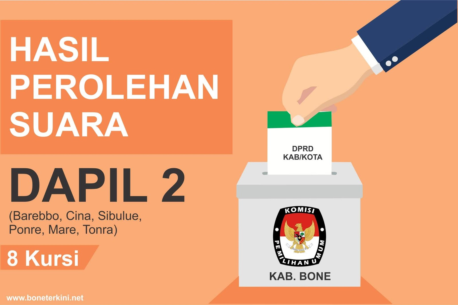 Ini Caleg Terpilih DPRD Kabupaten Bone Dapil 2 Hasil Rekapitulasi KPU