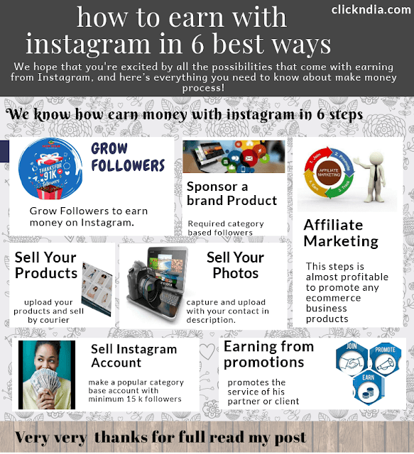 how to earn with instagram