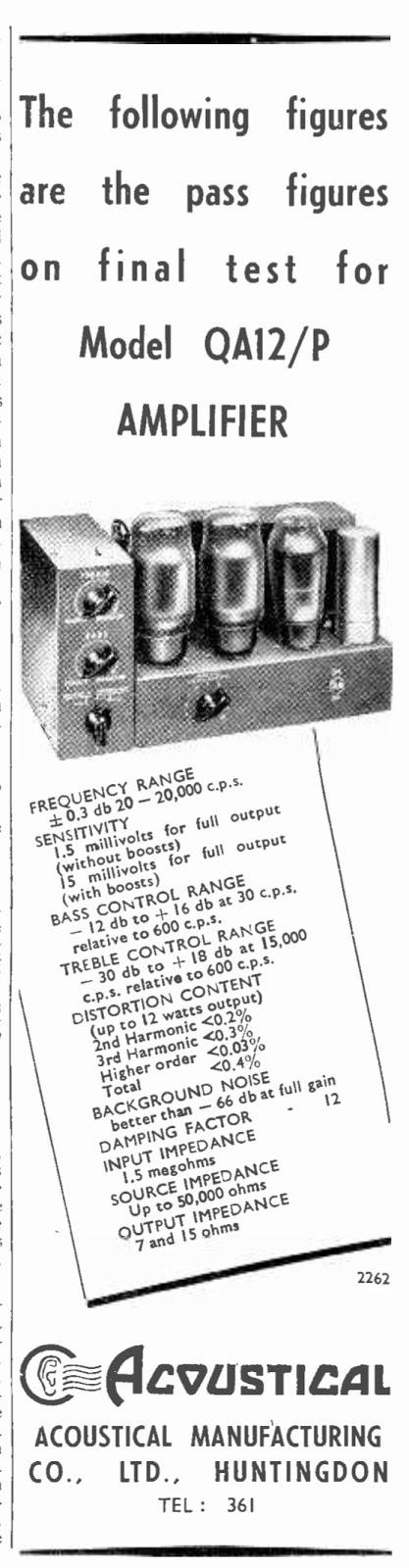 Quad QA12/P Amplifier