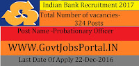 Indian Bank Recruitment 324 Various Posts 2017