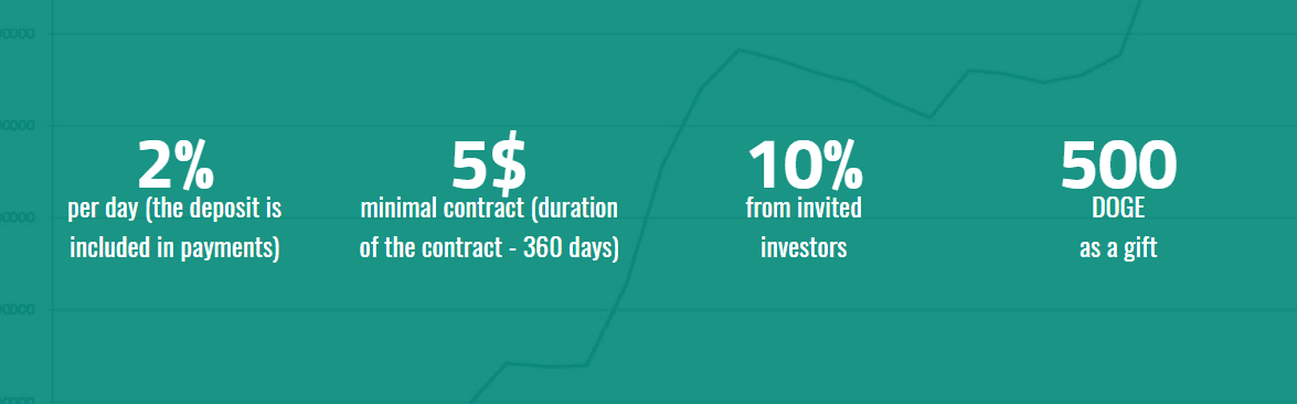 Инвестиционные планы Mining24