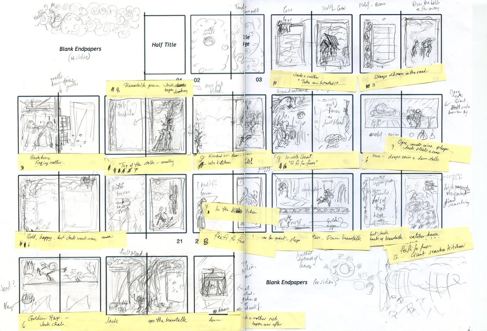 storyboard for one of my recent books jack and the beanstalk note the stickies click to enlarge