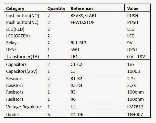 Single Phase Induction Motor Direction Control  V1