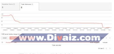 Error 404 - 6 - www.divaiz.com