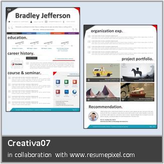 Contoh CV yang menarik dan Kreatif