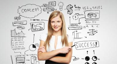 Beberapa Komponen Dalam Penulisan Planning Untuk Bisnis