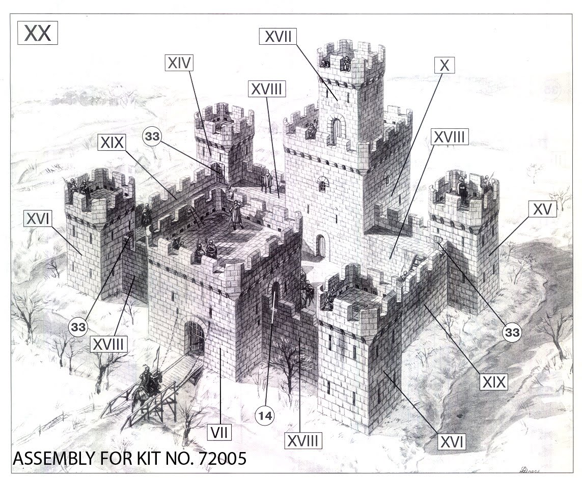 Motte And Bailey Castle Labeled Diagram Guitar Wiring 1 Humbucker Volume The Gallery For --> Medieval Castles Parts