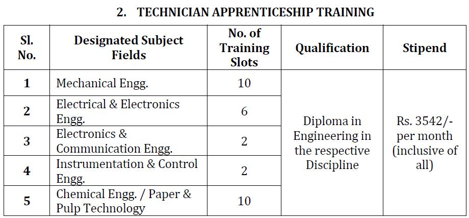 BNPML India, bnpmindia.com, Technician, Diploma APPRENTICESHIP, APPRENTICESHIP 2016 form