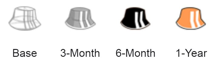 The Eryck Webb Twitch Channel Has Sub Badges | And Next Week's