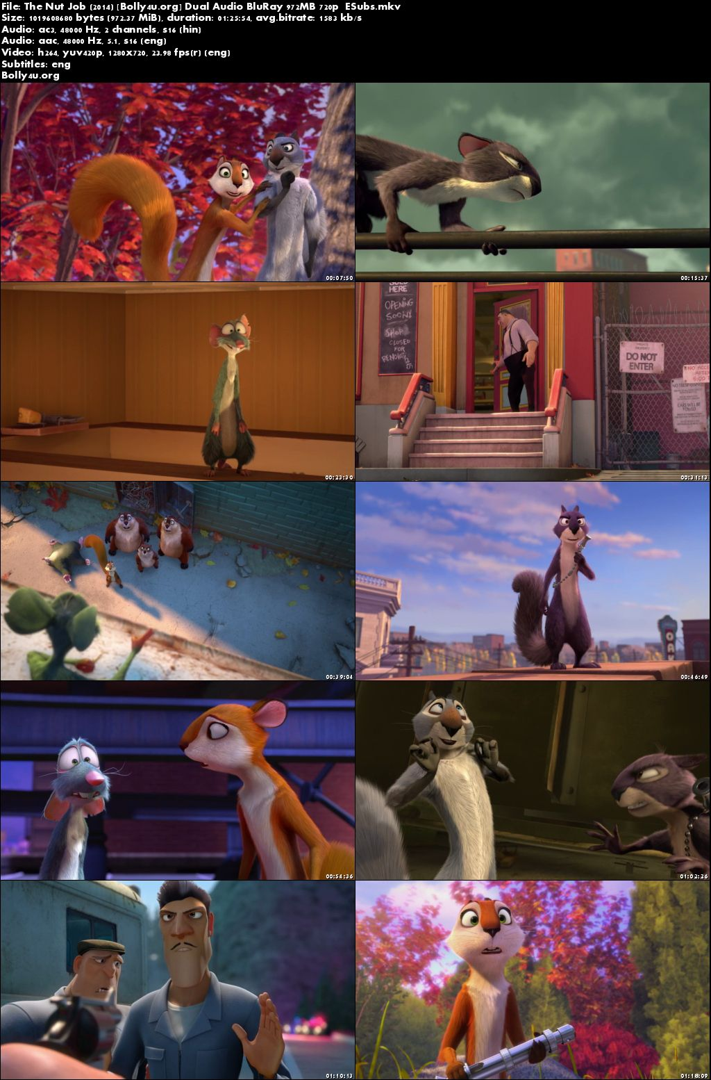 The Nut Job 2014 BluRay 280MB Hindi Dual Audio 480p Download