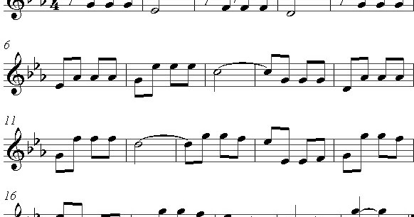 Resources for NSW Stage 2: Music: Write your own sheet music!