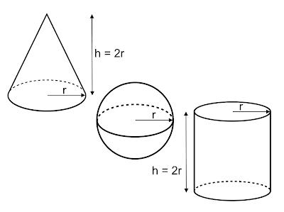 MEDIAN Don Steward mathematics teaching: cone, sphere
