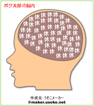 性格診断 脳内メーカー