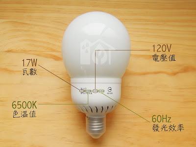 中友工程行: 認識燈泡的數值標示