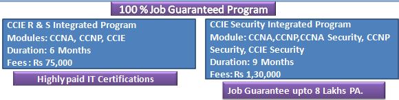 Best CCNA CCNP CCIE Cisco Certification Training Institute