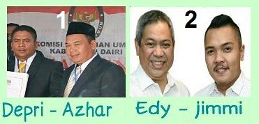 Pasangan calon Pilkada Dairi 2018