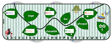 Identifier le mot qui convient pour respecter l'ordre alphabétique sur la liane.