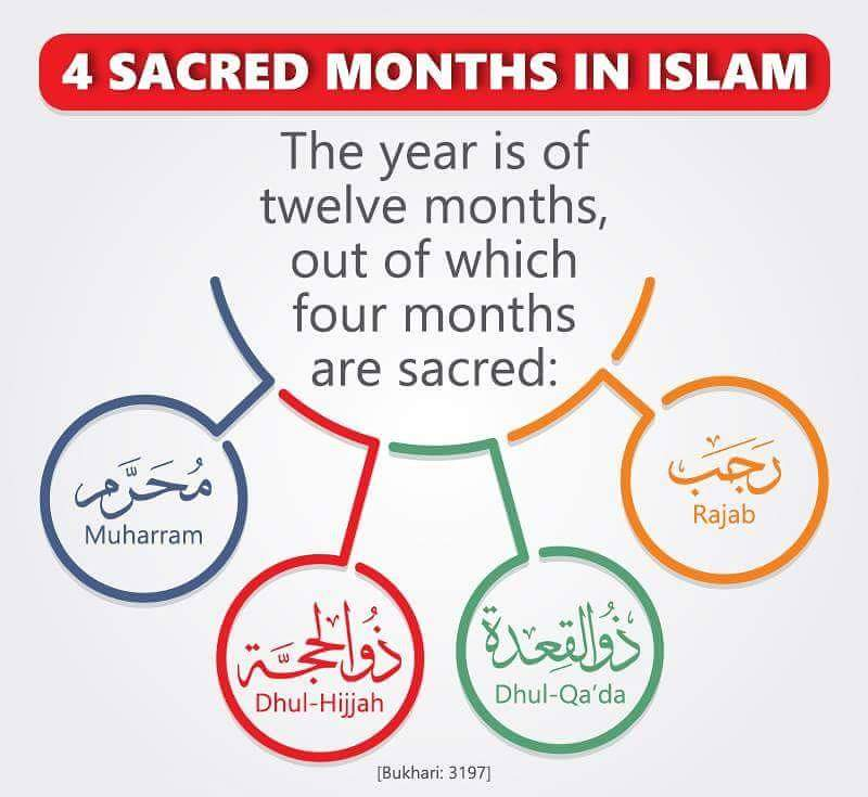 The Islam Awareness Blog Peace And The Four Islamic Sacred Months