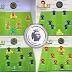 Filtradas las estadísticas del Arsenal, United y Chelsea para FIFA 17 (demo)