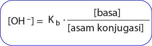 Cara Menghitung pH larutan Penyangga