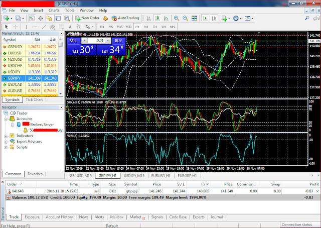 Gambar dan Panduan untuk Trading Terminal (MetaTrader)