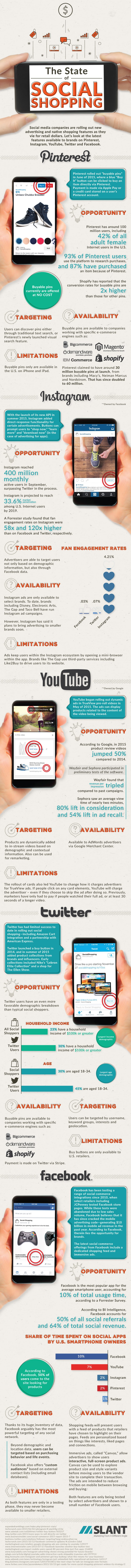 The State Of Social Shopping - #infographic