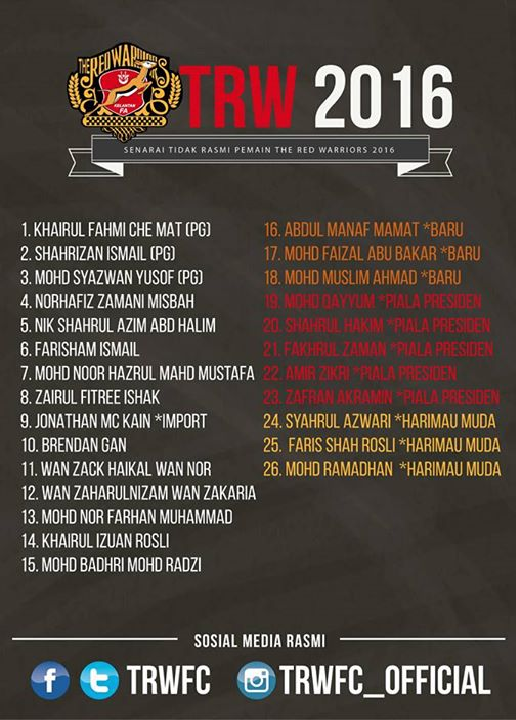 skuad Kelantan 2016 TRW