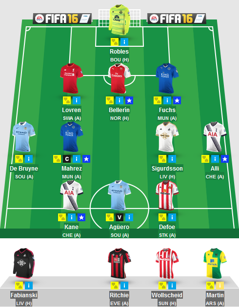 The Blogger's Team for Gameweek 36 in the 2015-16 Fantasy Premier League