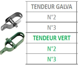 Grillage clôture : tout pour votre jardin !: Piquets et accessoires ...