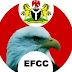 Kano anti-graft agency begins probe of emirate council today