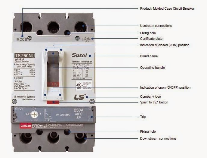 Electrical Engineering World: Molded Case Circuit Breaker (MCCB) Construction