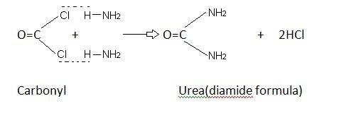 Urea Diamide formula.