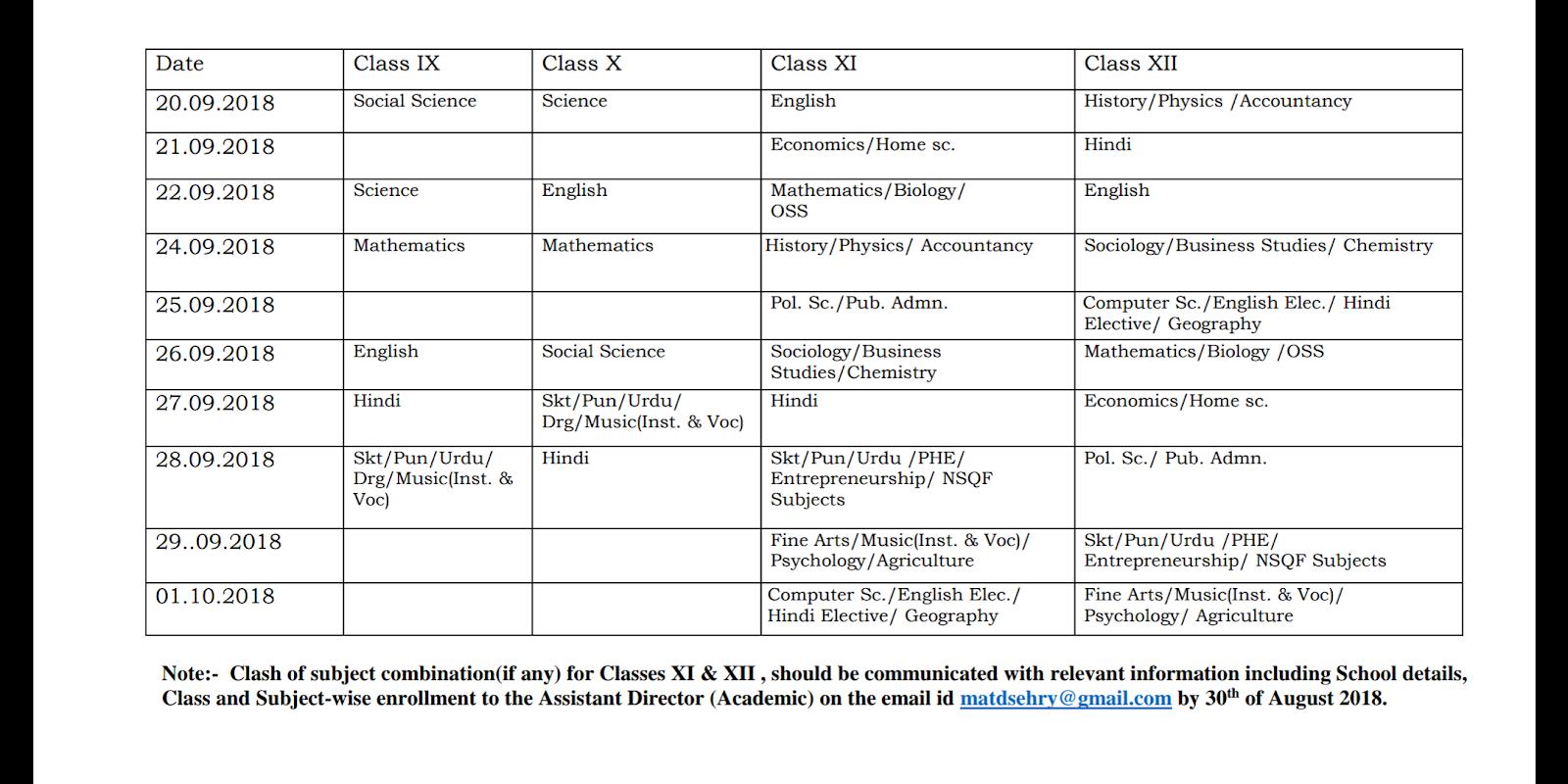 Hbse 10th class board exam date sheet