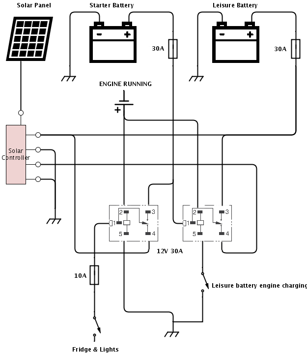 leisure battery wiring