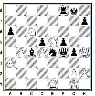Posición de la partida de ajedrez Cetov - Alakan (Bintulu, 1975)