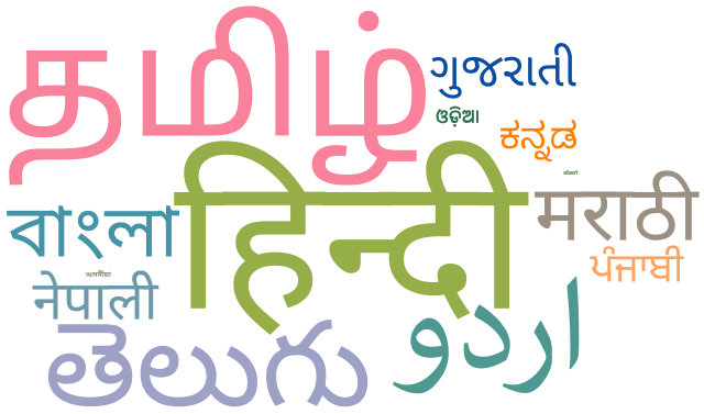 Endangered Languages in India