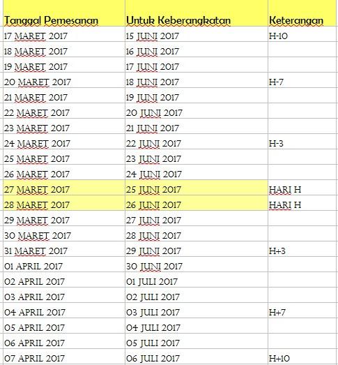 Info Tiket Kereta Api Lebaran Online 2017