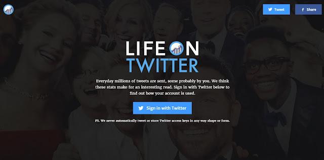 analiza-comportamiento-personalidad-Twitter-herramienta