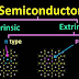 What is semiconductor, semiconductor components, uses of on semiconductor hindi