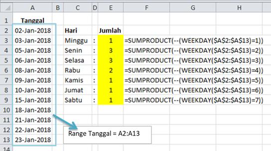 Contoh Rumus Excel Menghitung Jumlah Hari Tertentu