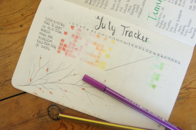 Bullet Journal, Beauty and Brownies, Organisation, Blog Post, Ideas, Monthly tracker