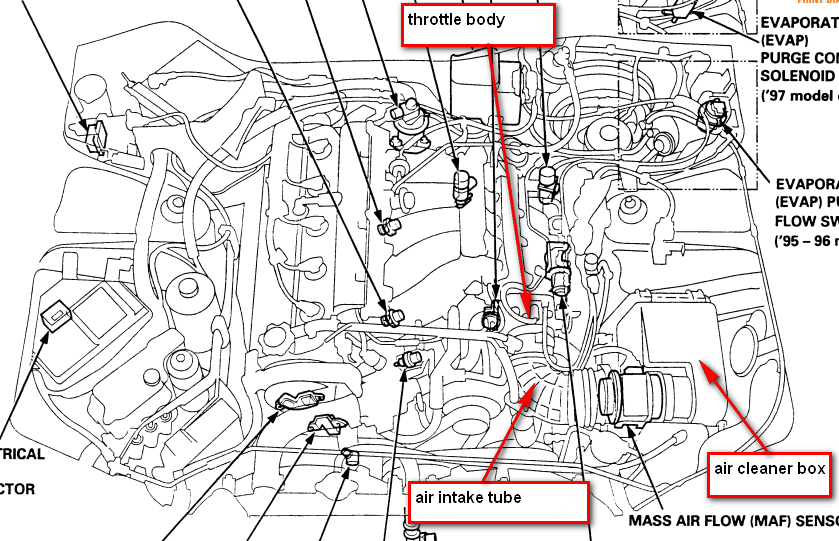 diagrams and manual ebooks acura mdx 2010 fuse box diagram