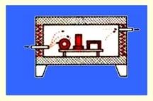 إجراء عملية المعالجة الحرارية للمشغولات PDF-اتعلم دليفرى