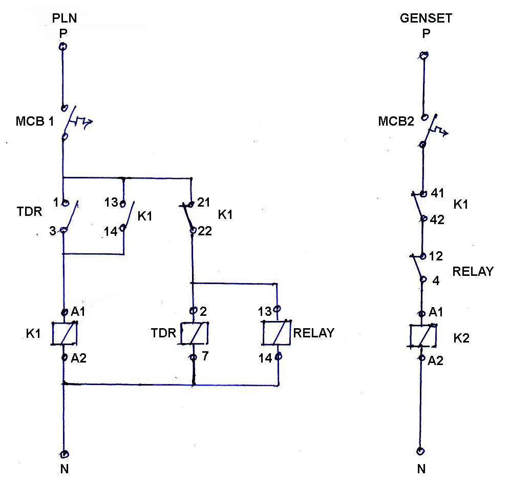 medium resolution of wiring diagram panel kontrol genset